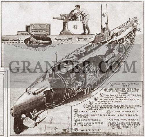 Image Of World War I  German U-boat